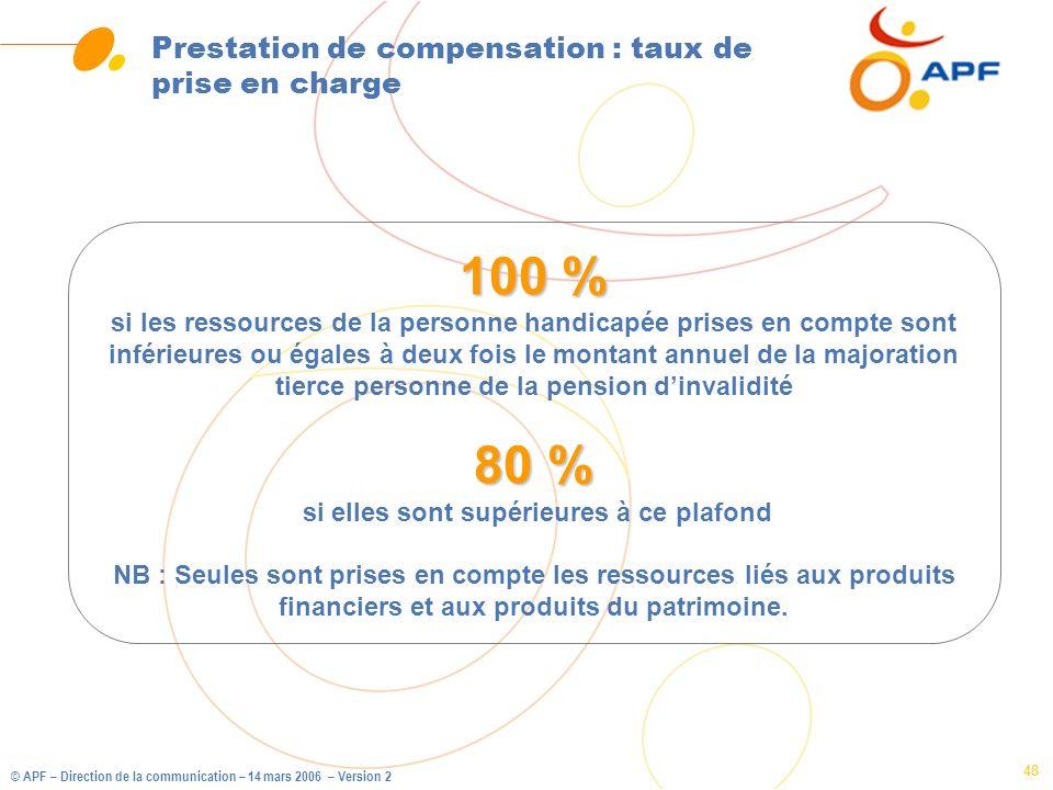 Prestation de compensation : taux de prise en charge