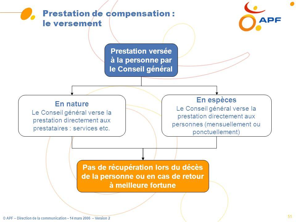 Prestation de compensation : le versement
