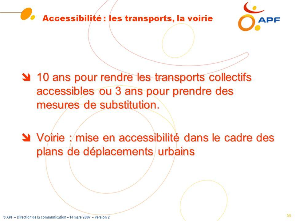 Accessibilité : les transports, la voirie