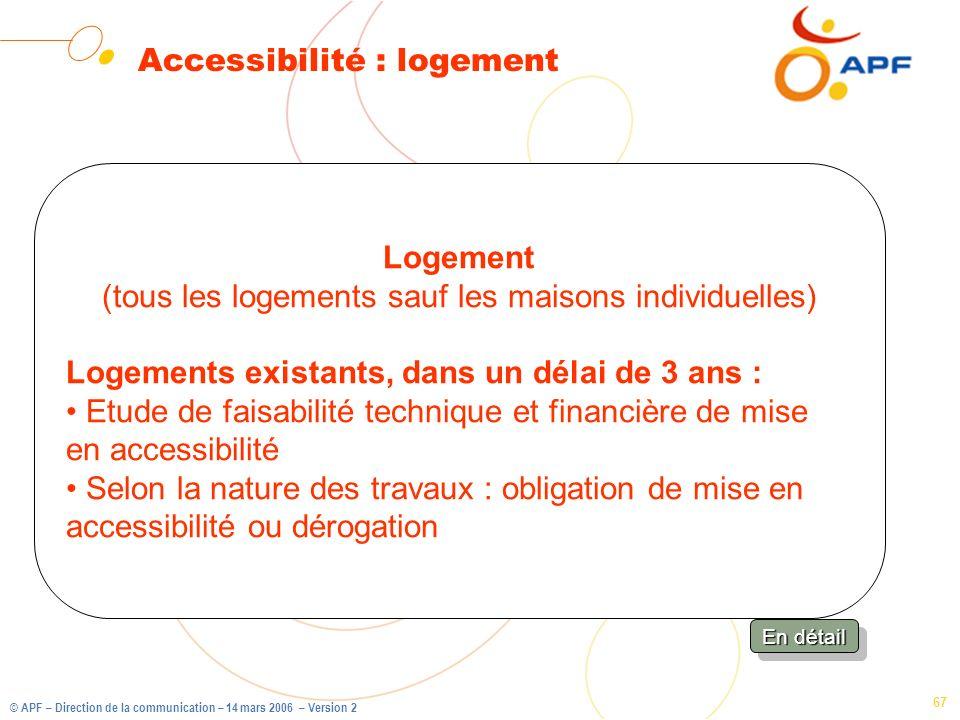 Accessibilité : logement