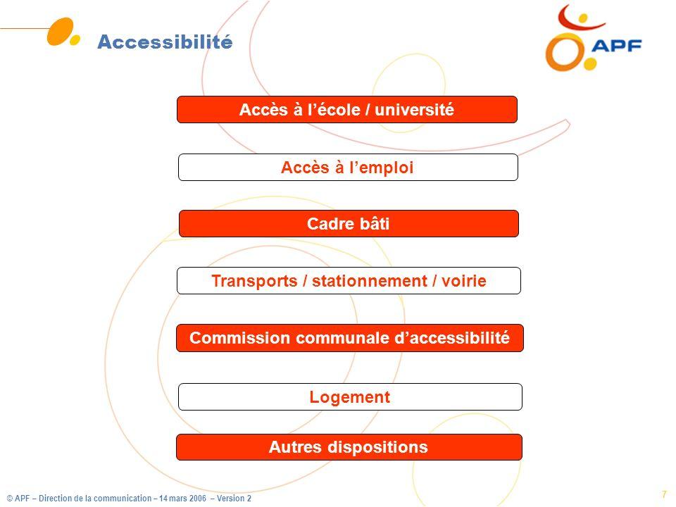 Accessibilité Accès à l'école / université Accès à l'emploi Cadre bâti