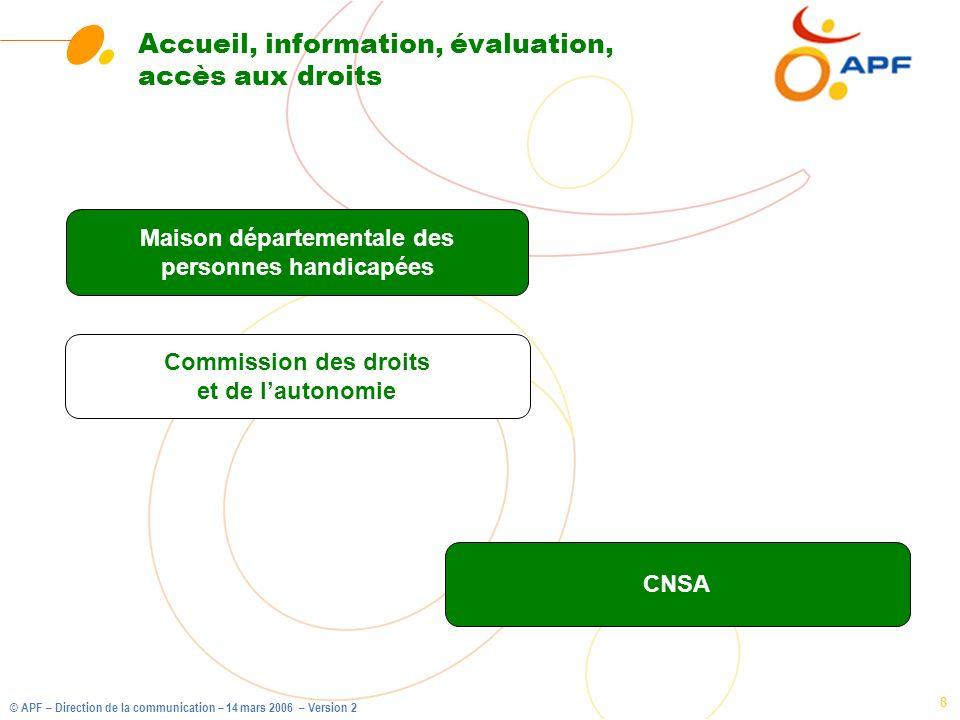 Accueil, information, évaluation, accès aux droits
