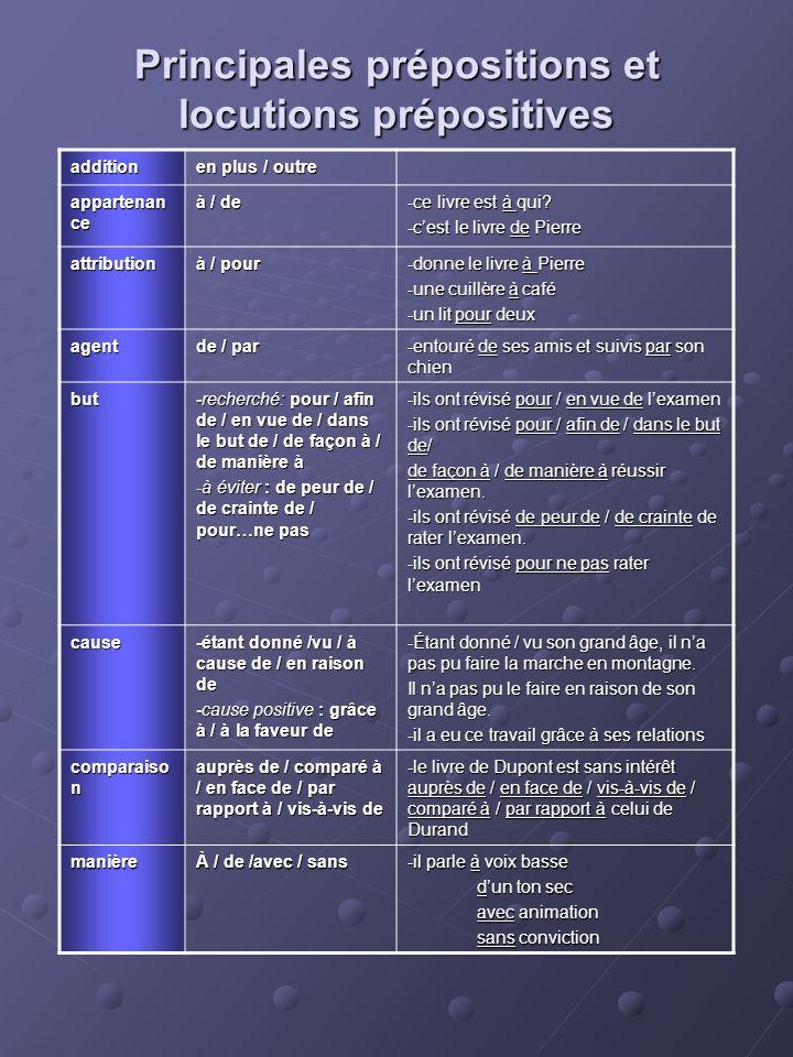 Principales prépositions et locutions prépositives
