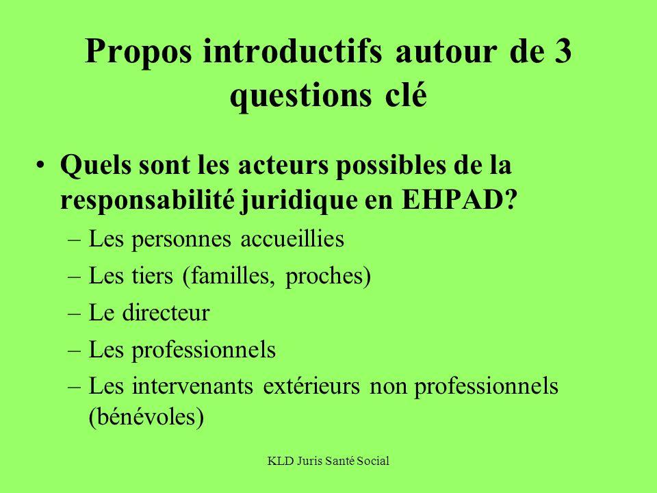 Propos introductifs autour de 3 questions clé