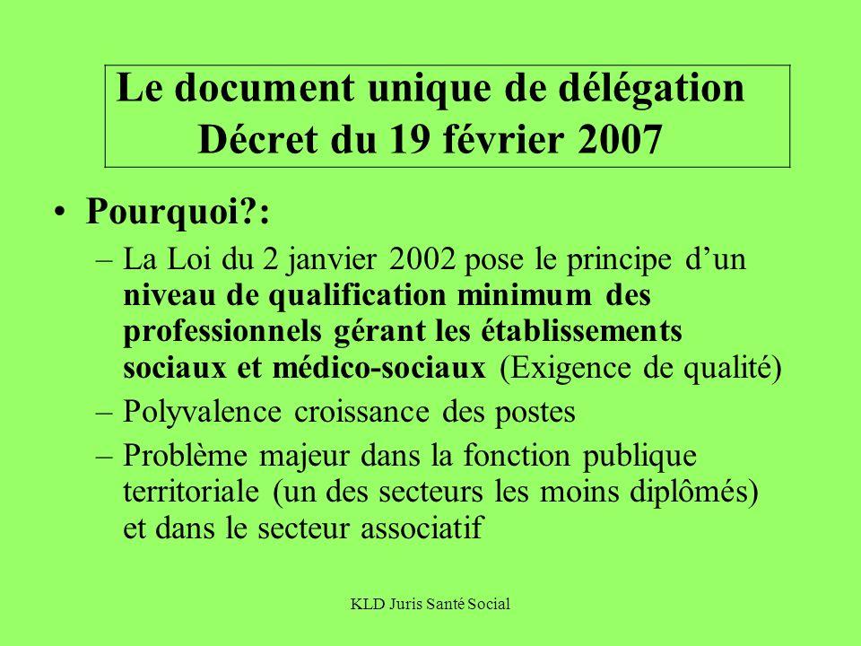 Le document unique de délégation Décret du 19 février 2007