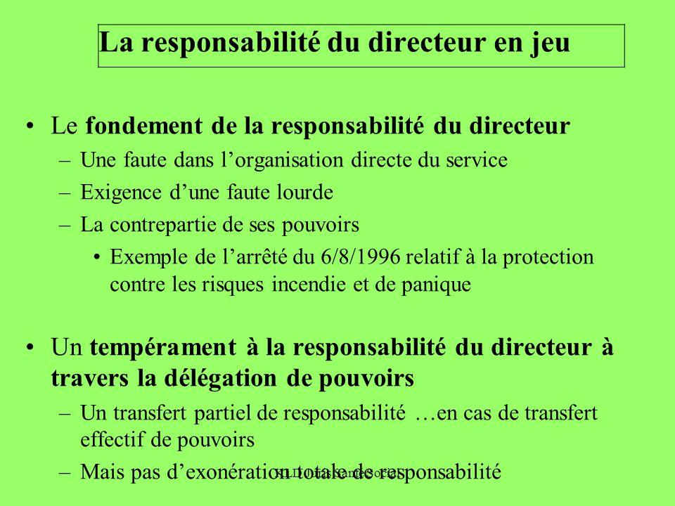 Le fondement de la responsabilité du directeur