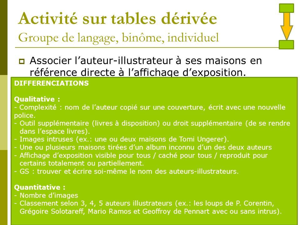 Activité sur tables dérivée Groupe de langage, binôme, individuel