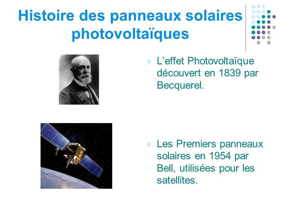 Histoire des panneaux solaires photovoltaïques
