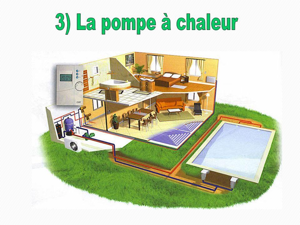 3) La pompe à chaleur