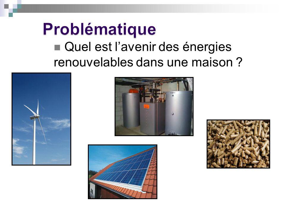 Quel est l'avenir des énergies renouvelables dans une maison