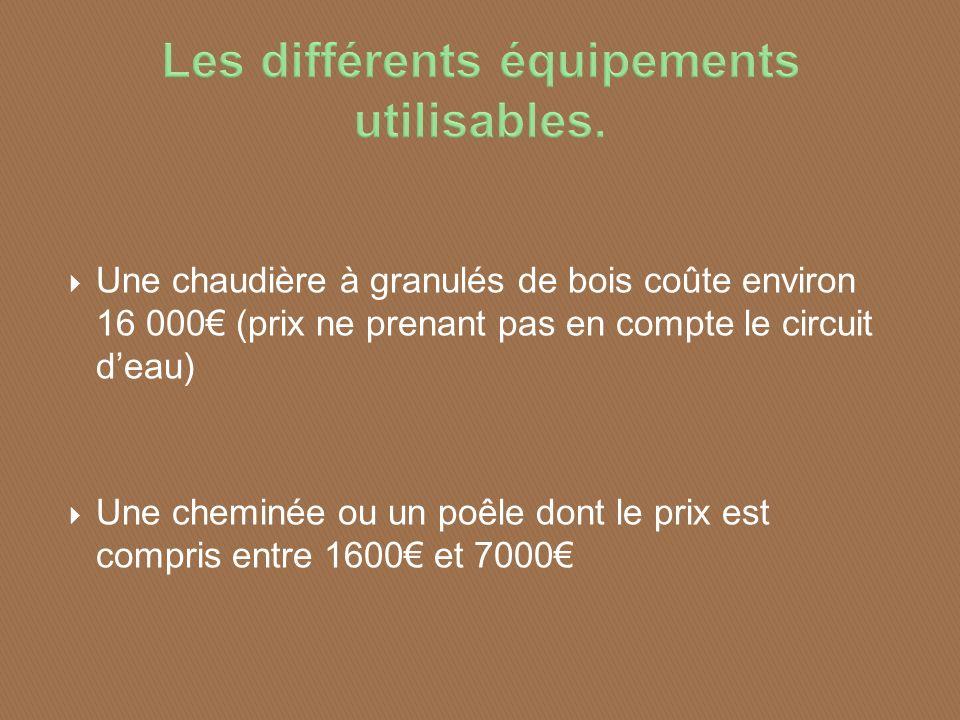 Les différents équipements utilisables.