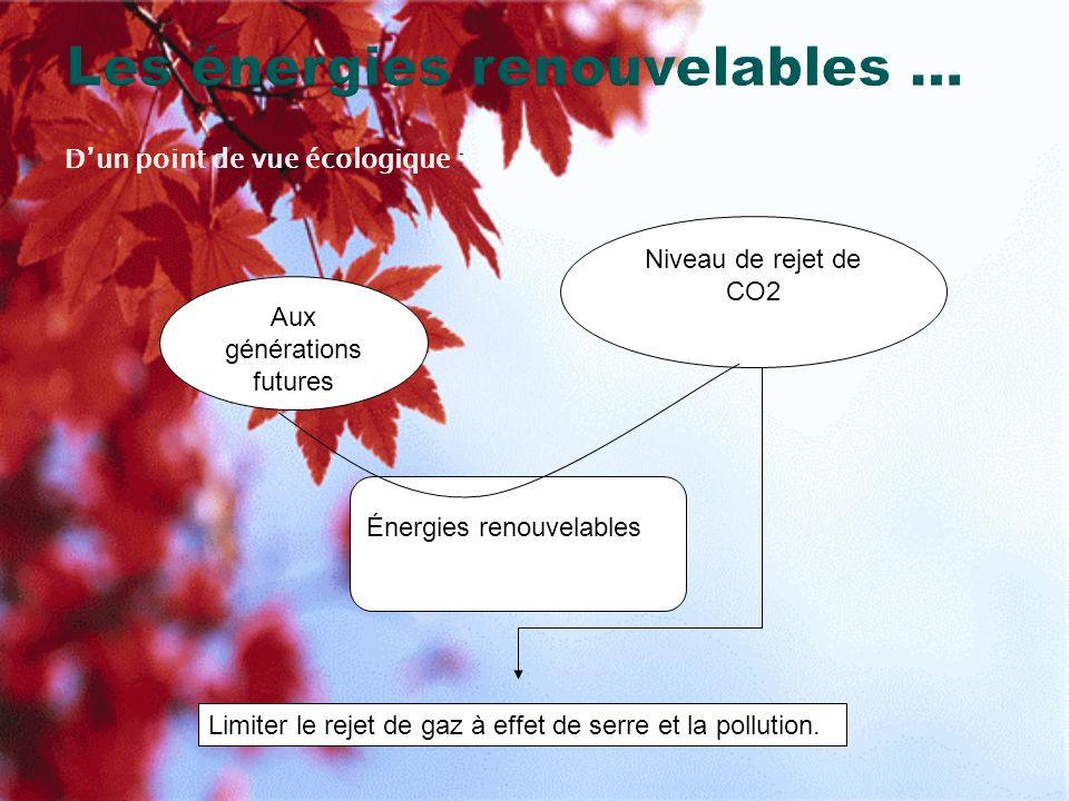 Les énergies renouvelables …