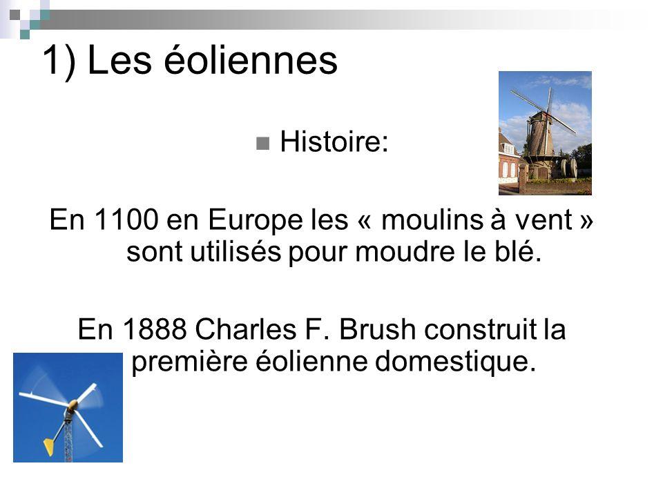 En 1888 Charles F. Brush construit la première éolienne domestique.