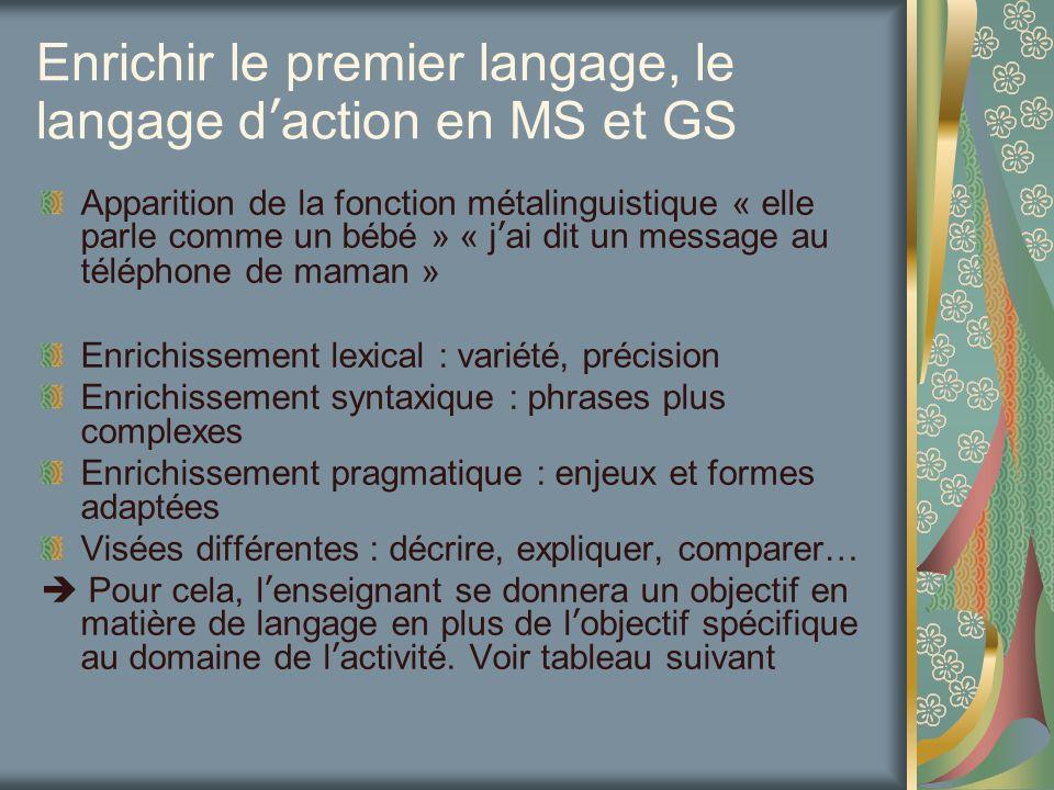 Enrichir le premier langage, le langage d'action en MS et GS