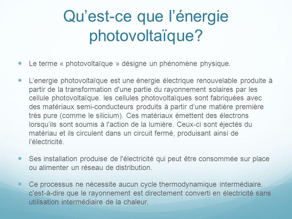Qu'est-ce que l'énergie photovoltaïque