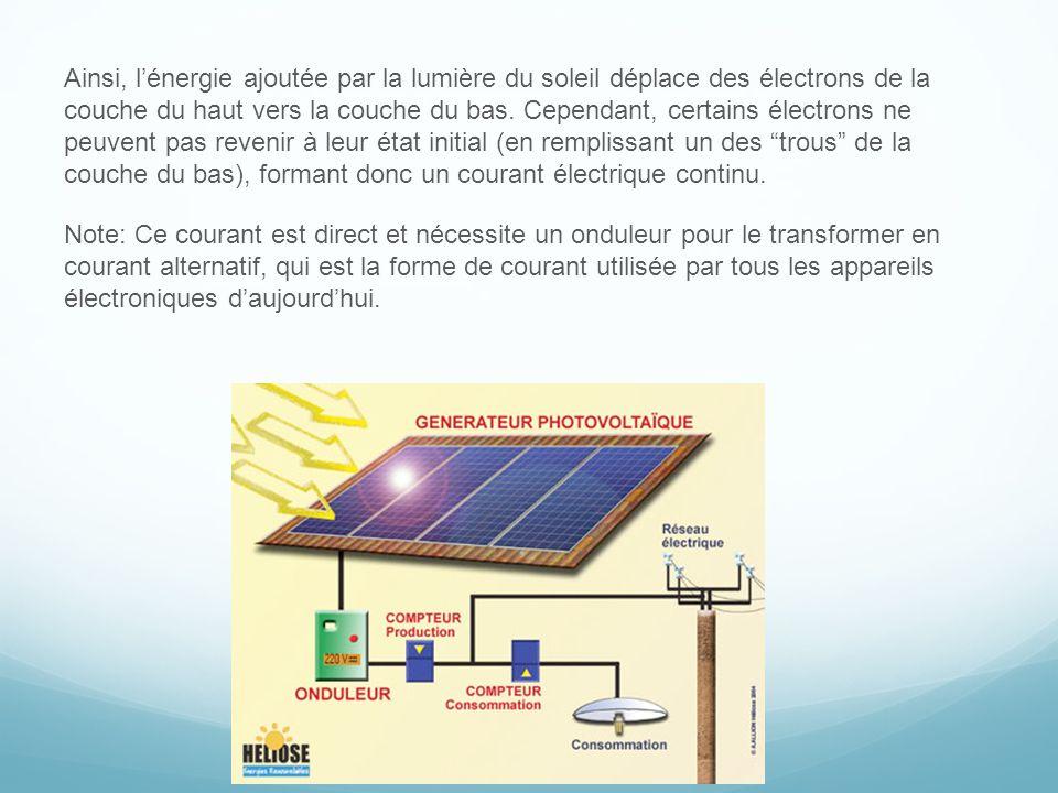 Ainsi, l'énergie ajoutée par la lumière du soleil déplace des électrons de la couche du haut vers la couche du bas. Cependant, certains électrons ne peuvent pas revenir à leur état initial (en remplissant un des trous de la couche du bas), formant donc un courant électrique continu.