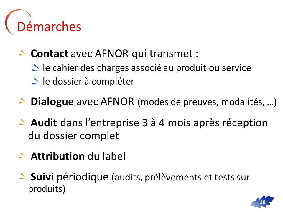 Démarches Contact avec AFNOR qui transmet :