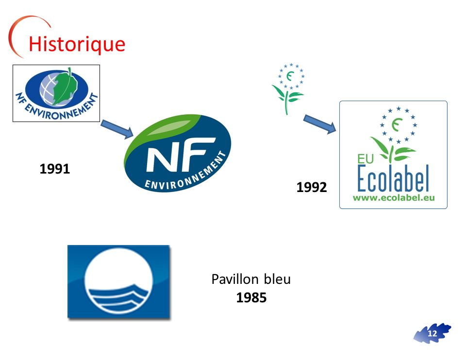 Historique 1991 1992 Pavillon bleu 1985
