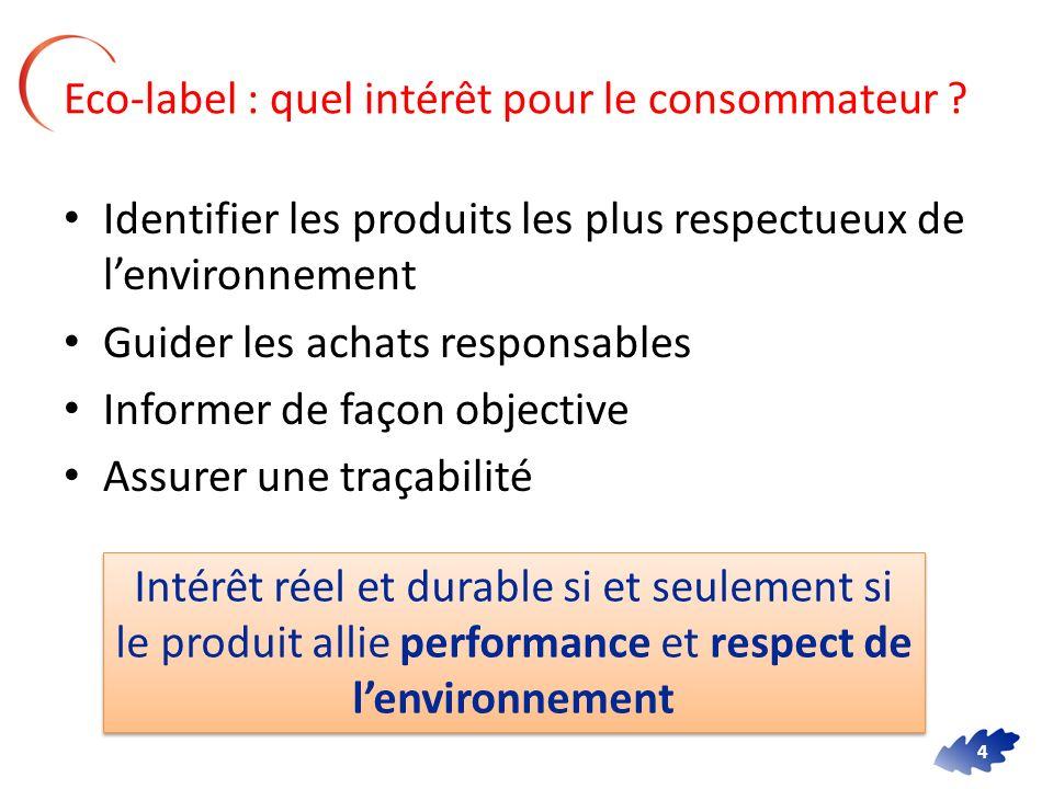 Eco-label : quel intérêt pour le consommateur