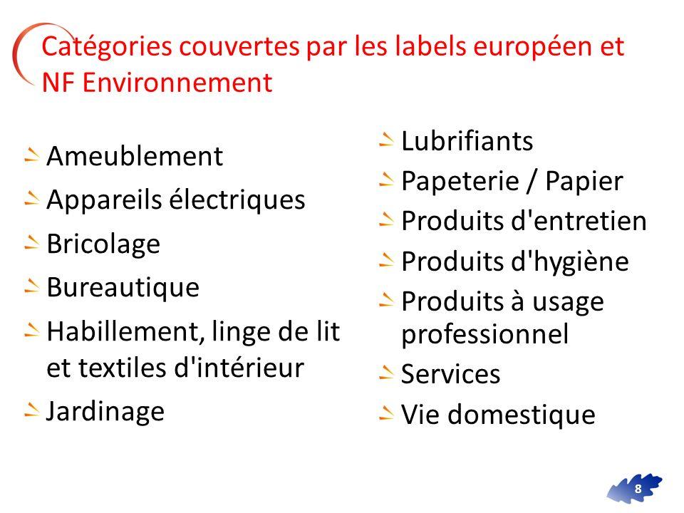 Catégories couvertes par les labels européen et NF Environnement