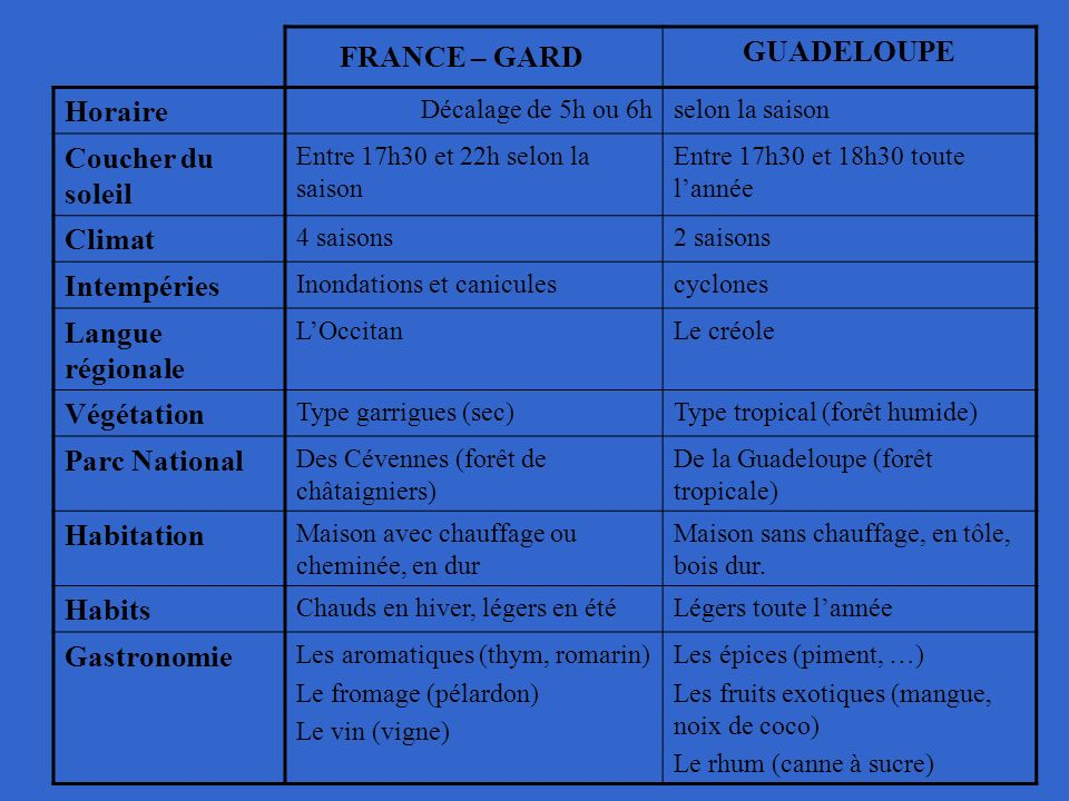 FRANCE – GARD GUADELOUPE