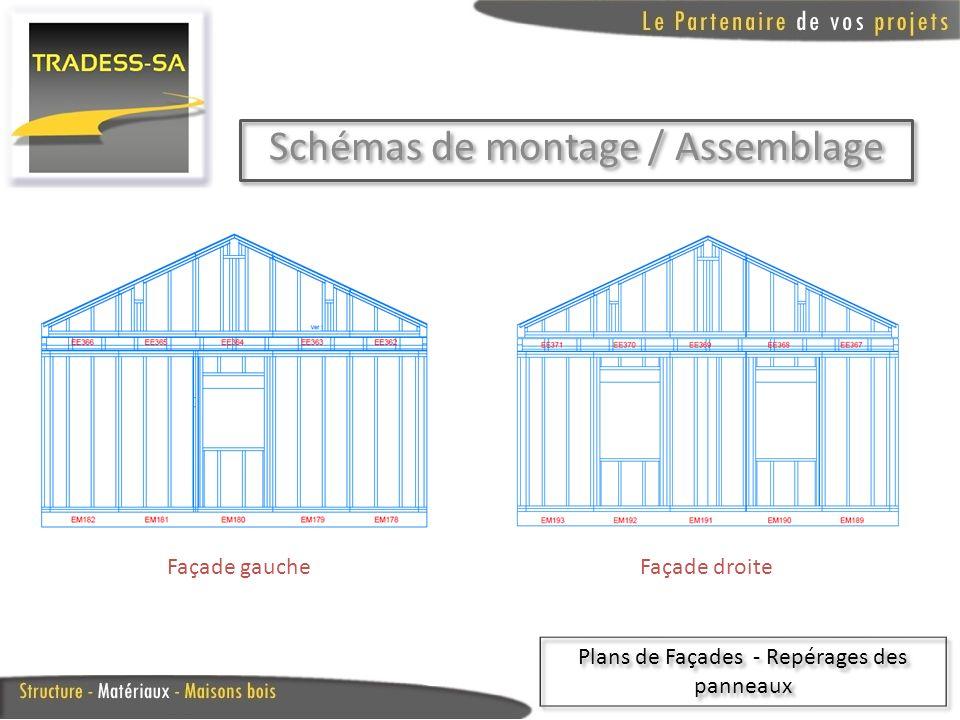 Schémas de montage / Assemblage