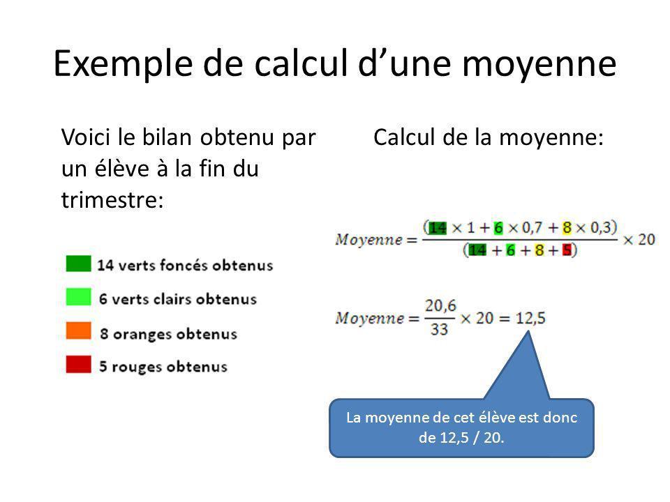 Exemple de calcul d'une moyenne