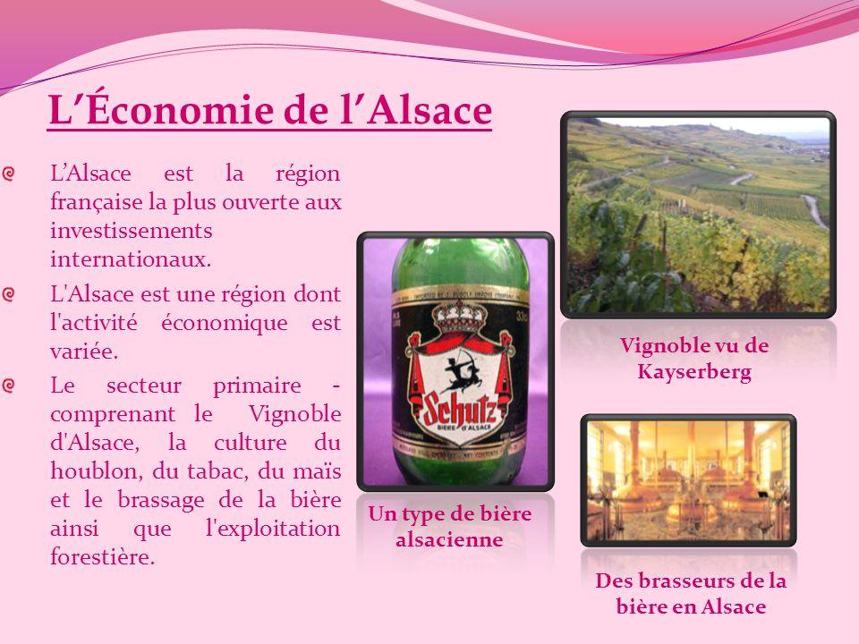 L'Économie de l'Alsace