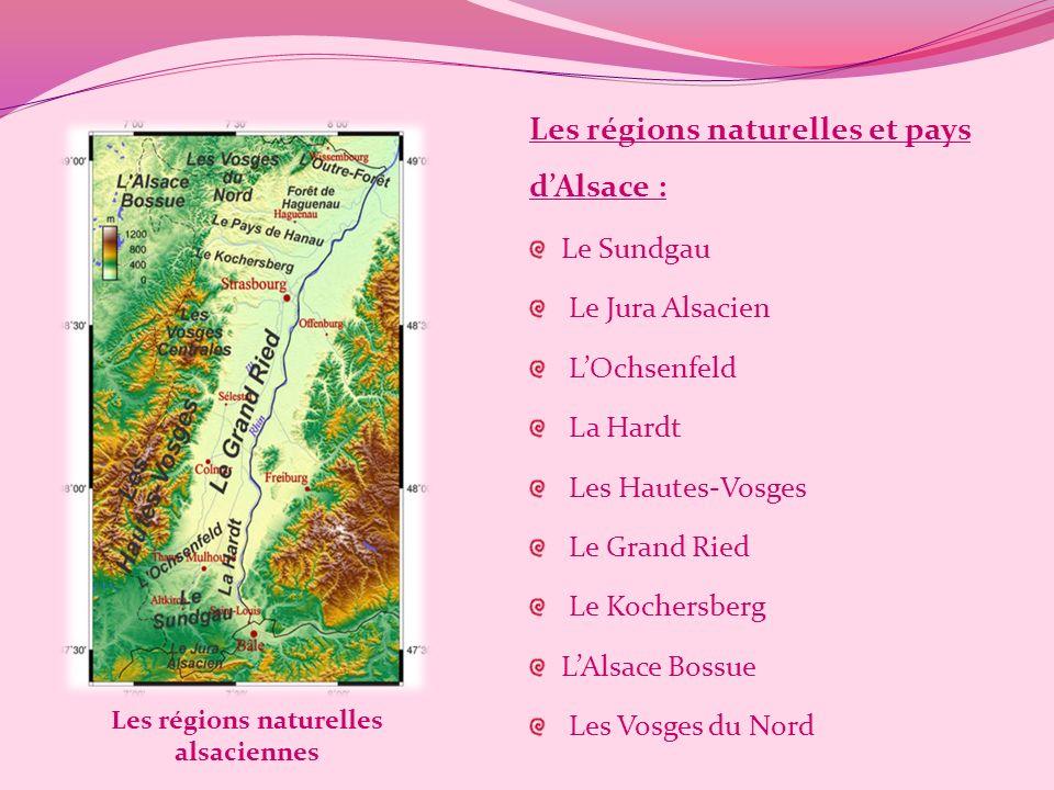 Les régions naturelles alsaciennes