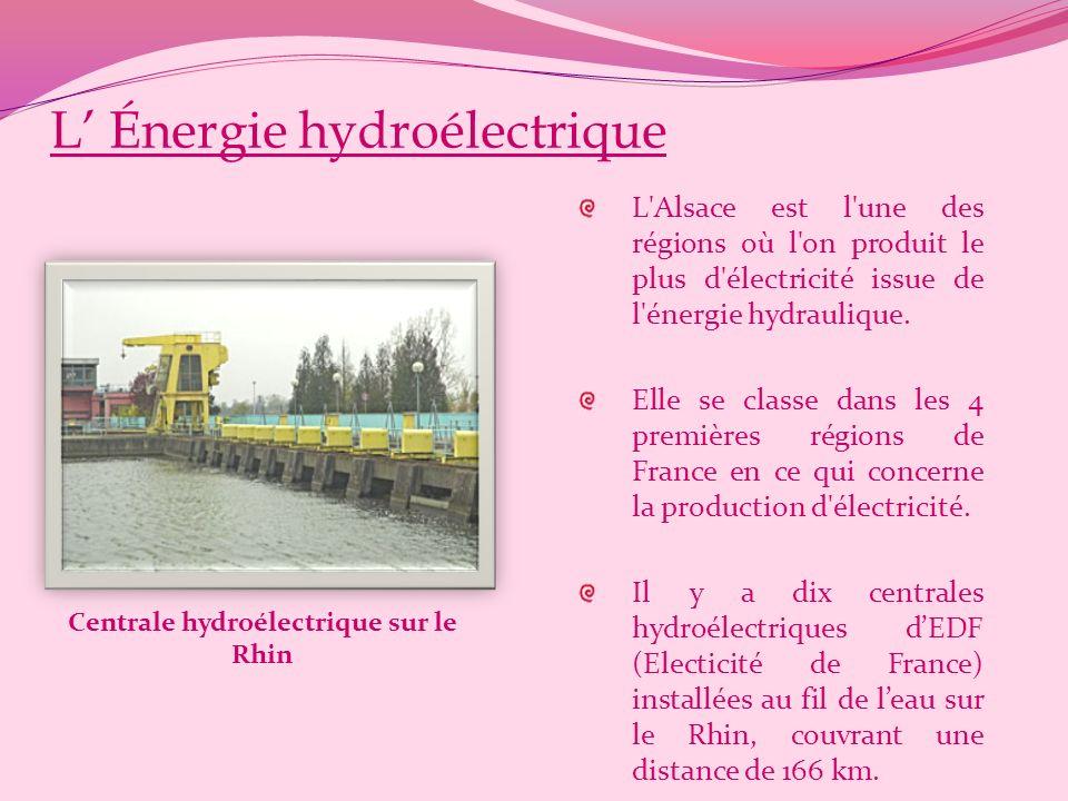 L' Énergie hydroélectrique