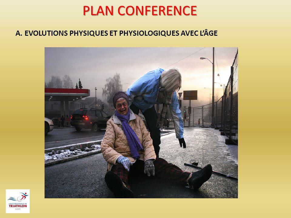 PLAN CONFERENCE A. EVOLUTIONS PHYSIQUES ET PHYSIOLOGIQUES AVEC L'ÂGE