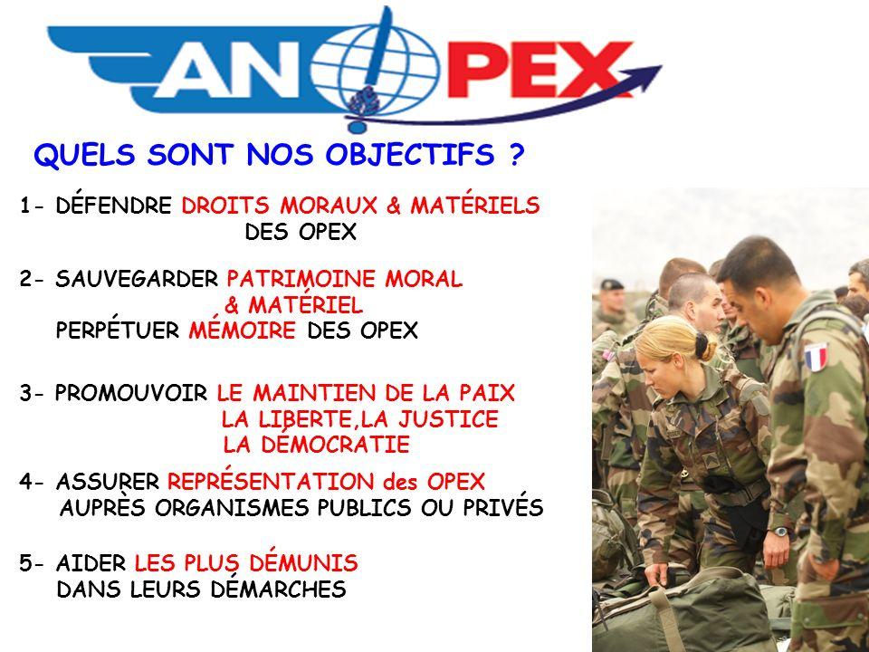 AUPRÈS ORGANISMES PUBLICS OU PRIVÉS