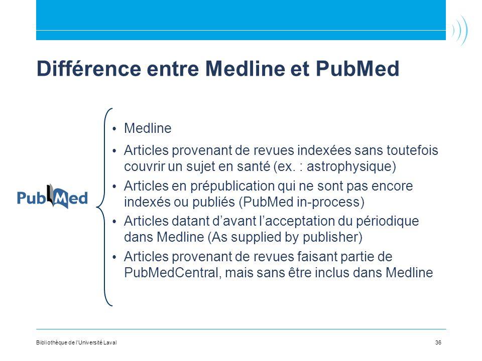 Différence entre Medline et PubMed