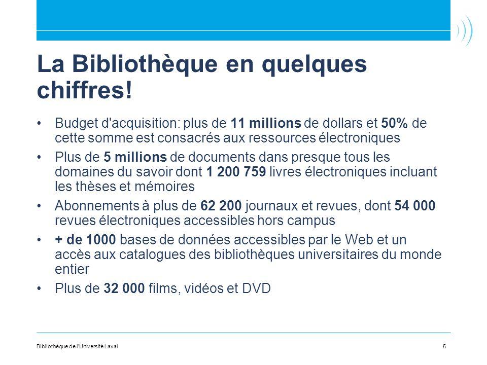 La Bibliothèque en quelques chiffres!