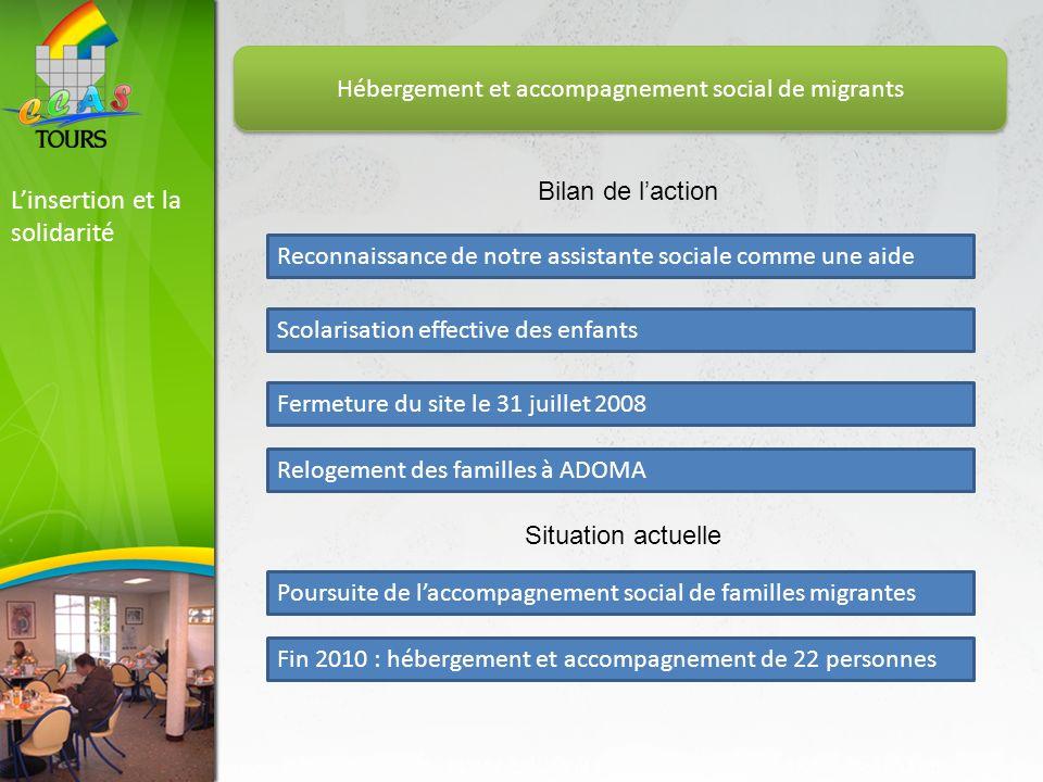 Hébergement et accompagnement social de migrants