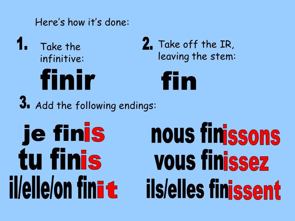 1. 2. finir fin 3. is nous fin je fin issons tu fin is vous fin issez