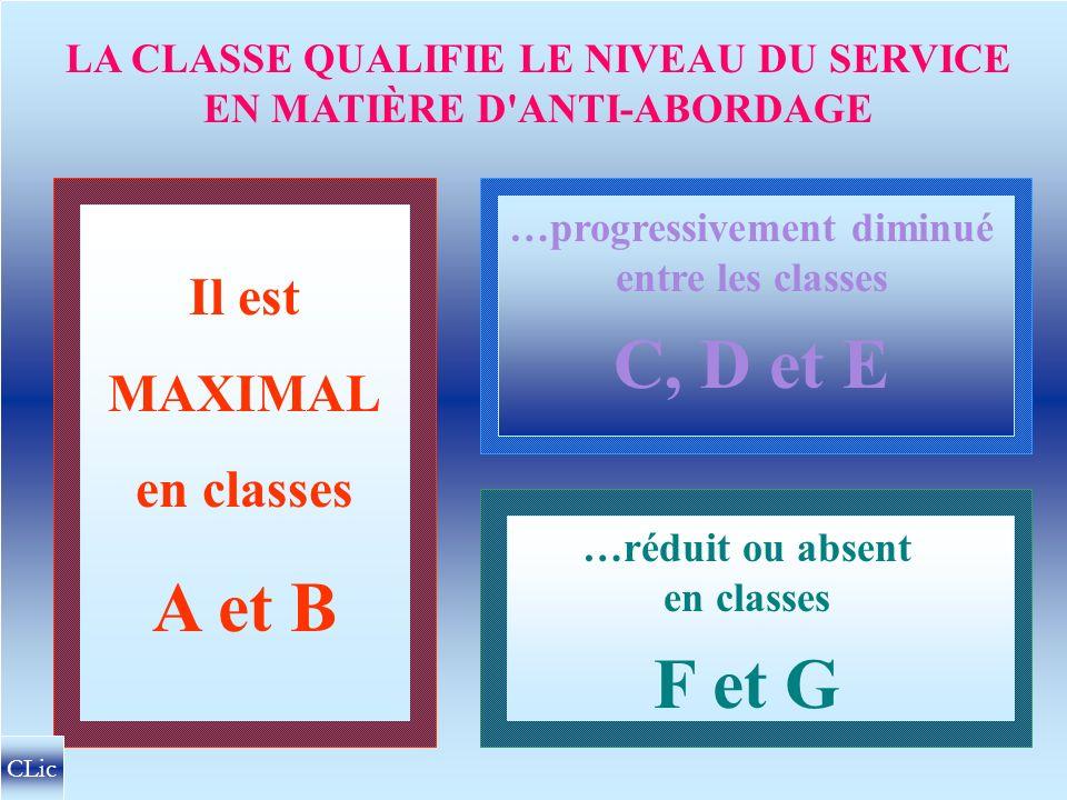 C, D et E A et B F et G Il est MAXIMAL en classes