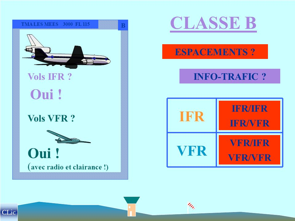 CLASSE B Oui ! IFR VFR Oui ! Vols IFR ESPACEMENTS INFO-TRAFIC