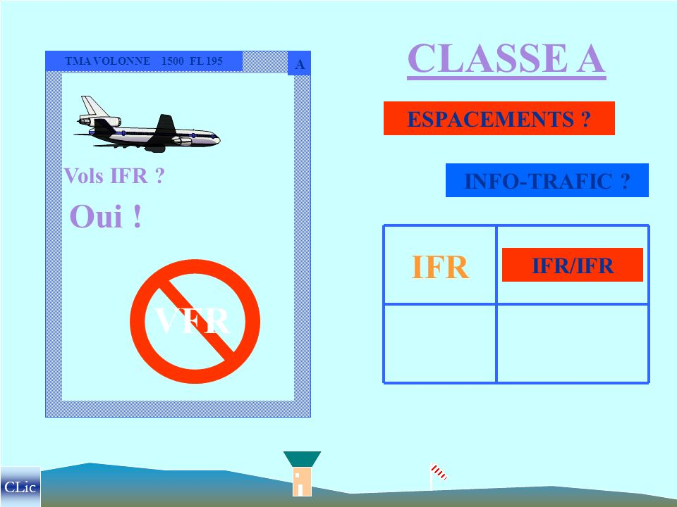 VFR CLASSE A Oui ! IFR ESPACEMENTS Vols IFR INFO-TRAFIC IFR/IFR
