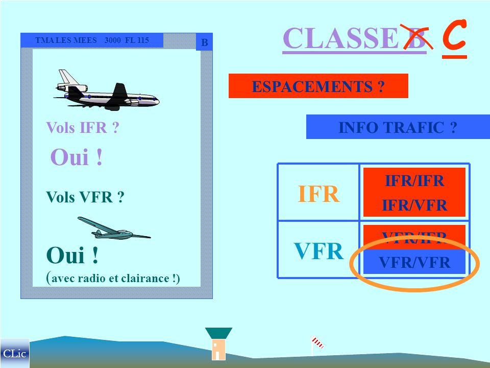 C CLASSE B Oui ! IFR VFR Oui ! Vols IFR ESPACEMENTS INFO TRAFIC