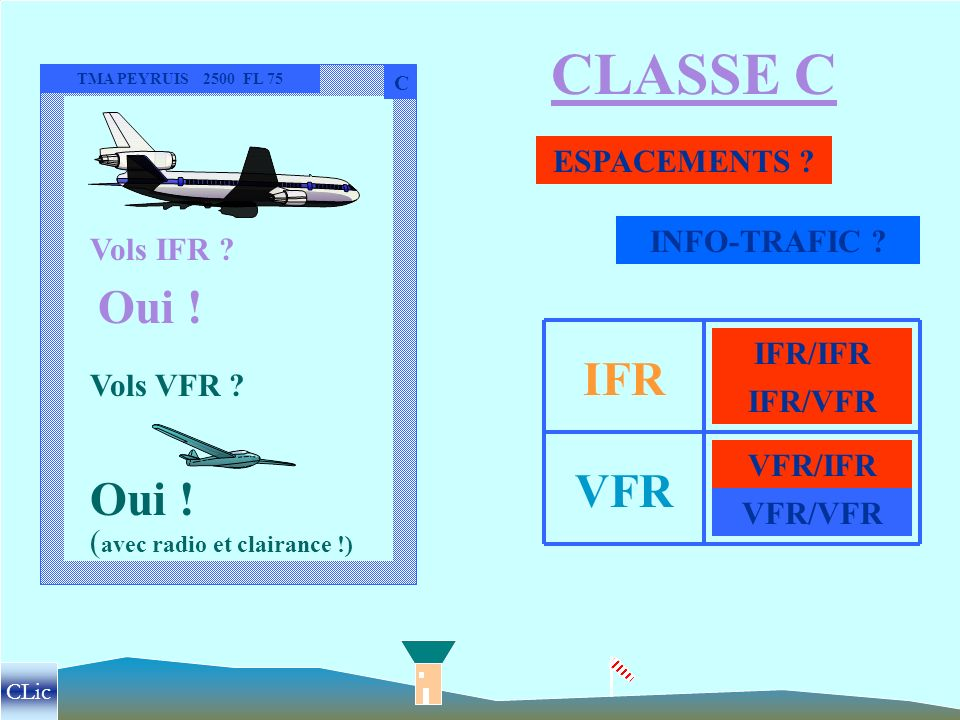 CLASSE C Oui ! IFR VFR Oui ! ESPACEMENTS INFO-TRAFIC Vols IFR