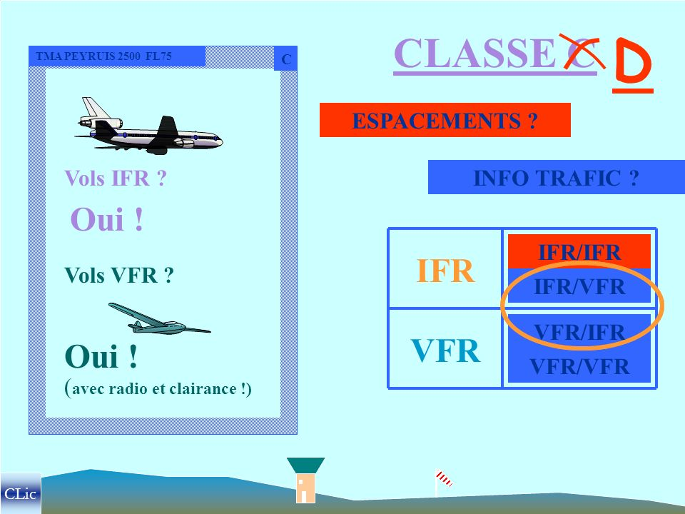 D CLASSE C Oui ! IFR VFR Oui ! Vols IFR ESPACEMENTS INFO TRAFIC