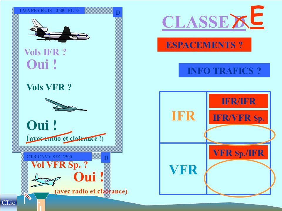 E CLASSE D Oui ! IFR Oui ! VFR Oui ! ESPACEMENTS Vols IFR