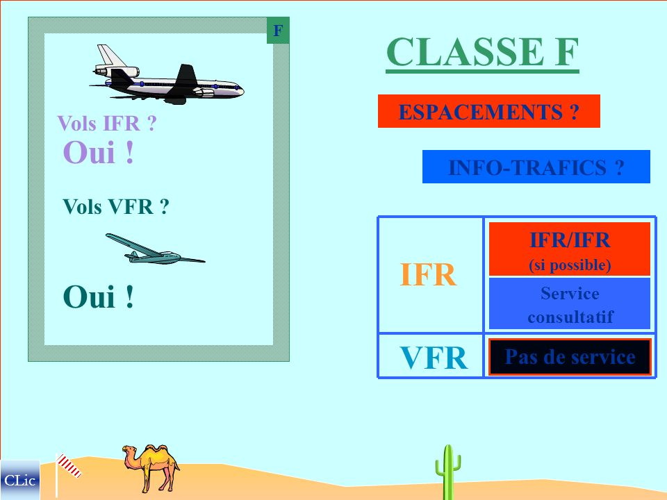 CLASSE F Oui ! IFR Oui ! VFR ESPACEMENTS Vols IFR INFO-TRAFICS