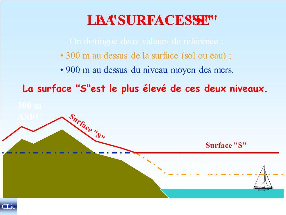 La surface S est le plus élevé de ces deux niveaux.