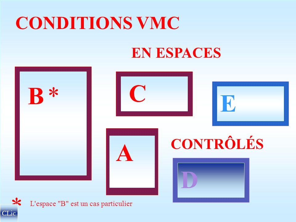 B C * E A D CONDITIONS VMC EN ESPACES CONTRÔLÉS