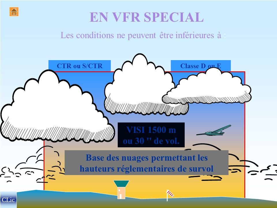 Base des nuages permettant les hauteurs réglementaires de survol