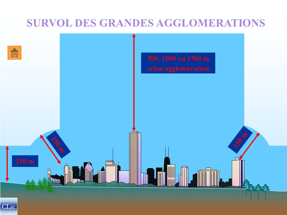 SURVOL DES GRANDES AGGLOMERATIONS