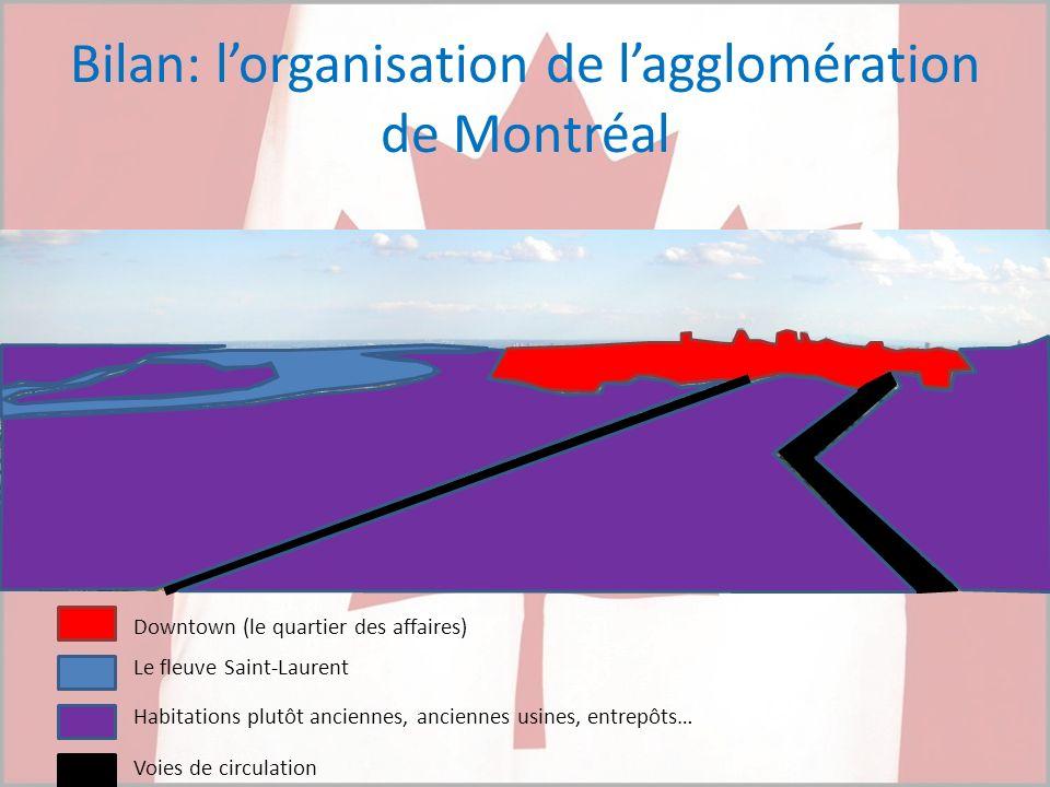 Bilan: l'organisation de l'agglomération de Montréal