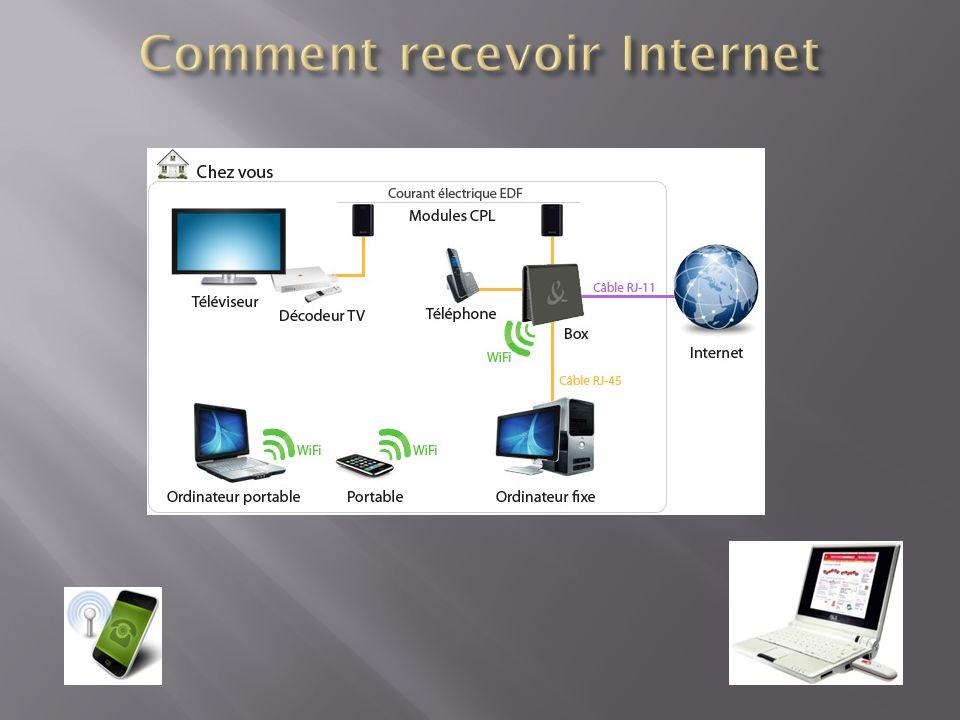 Comment recevoir Internet
